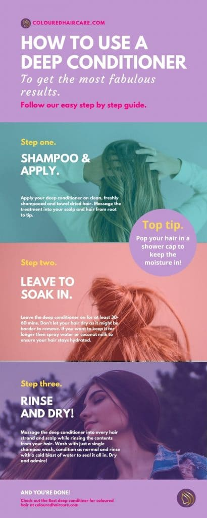 how to use a deep conditioner infographic